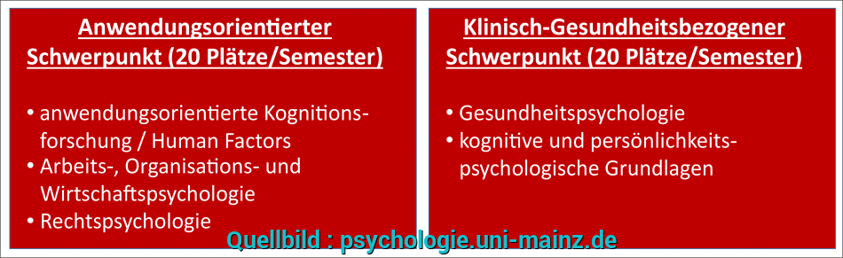 Prime Den Absolventinnen, Absolventen, Studienganges Wird, Master Of Science, Sc.) In Psychologie Verliehen. An, Johannes Gutenberg-Universität, Bewerbung Bachelor Psychologie, Mainz