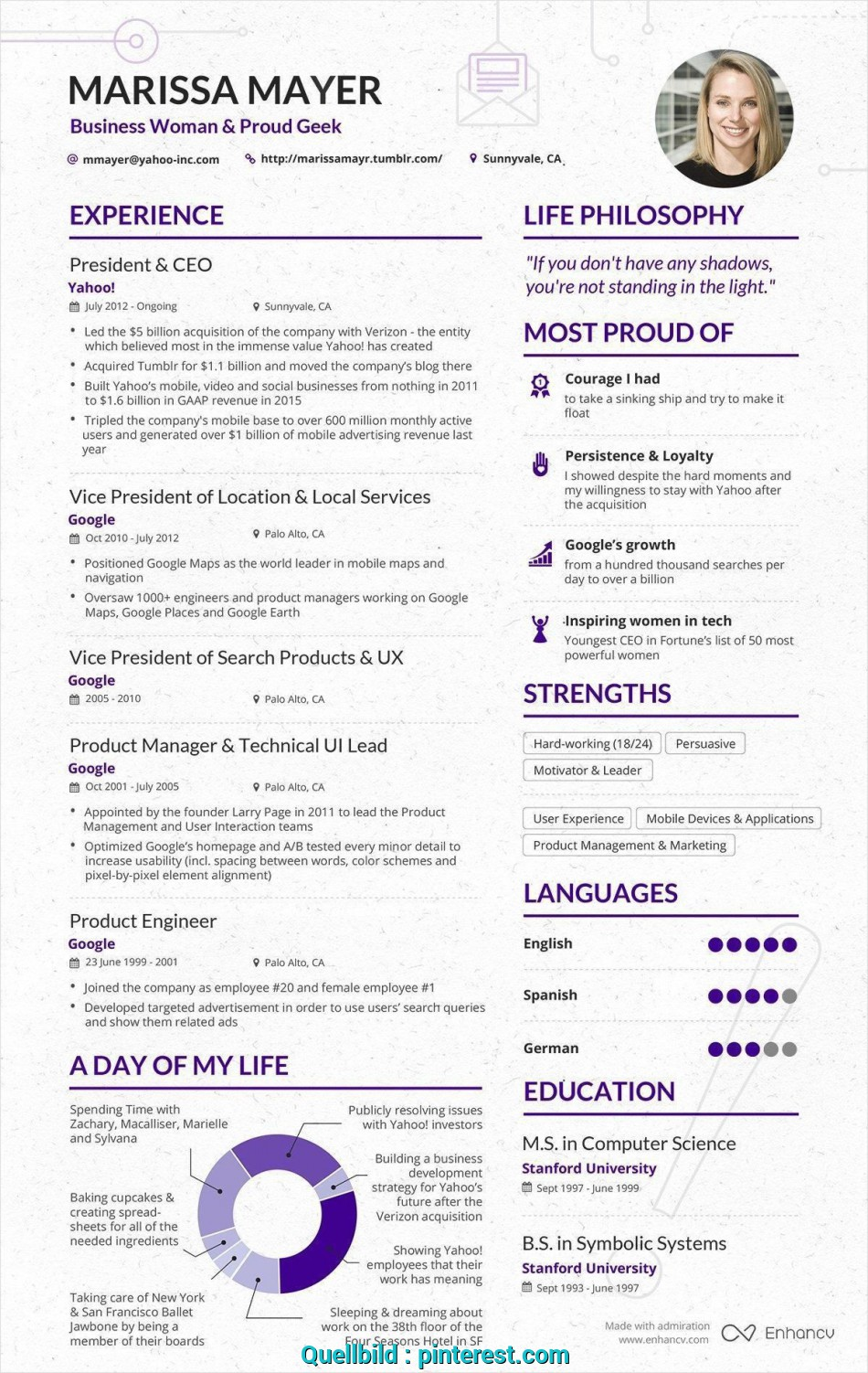 Großartig Enhancv, Business Insider Resume Ideas, Resume Layout, Resume Design, Resume Cv, Cv Template Yahoo Ceo