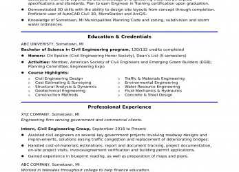 Liebling Sample Resume, An Entry-Level Civil Engineer, Monster.Com, Cv Template Civil Engineer