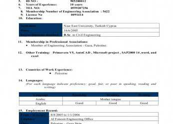 Komplett Ibrahim Alnajar CV, Form Tech-6 Curriculum Vitae (Cv), Proposed Professional Staff
