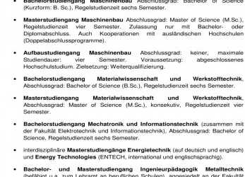 Prime Bachelor Of Science (Kurzform: B. Sc.), Regelstudienzeit Sechs Semester, Kit Bewerbung Bachelor Informatik
